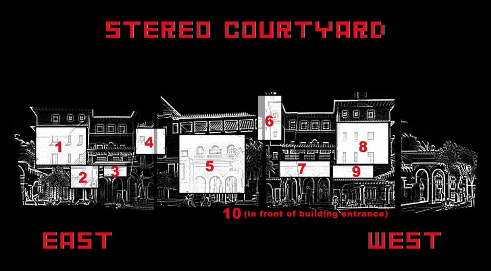 Map of Stero Courtyard